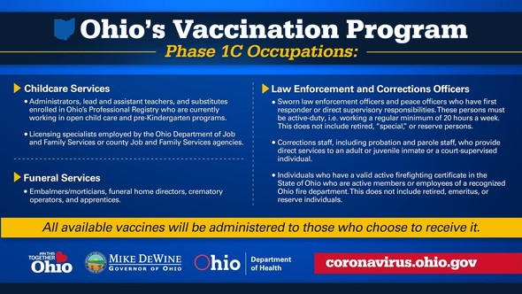Ohio Vaccination Program Phase 1C
